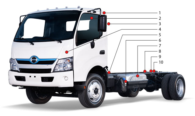 HINO 195 SERIES KEY FEATURES
